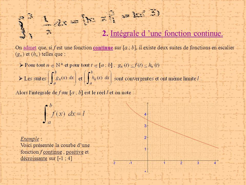 2. Intégrale d 'une fonction continue.