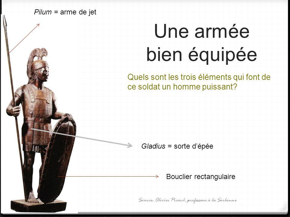 Source: Olivier Picard, professeur à la Sorbonne
