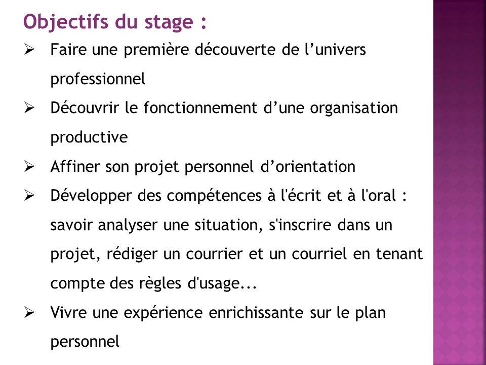 Objectifs du stage : Faire une première découverte de l'univers professionnel. Découvrir le fonctionnement d'une organisation productive.