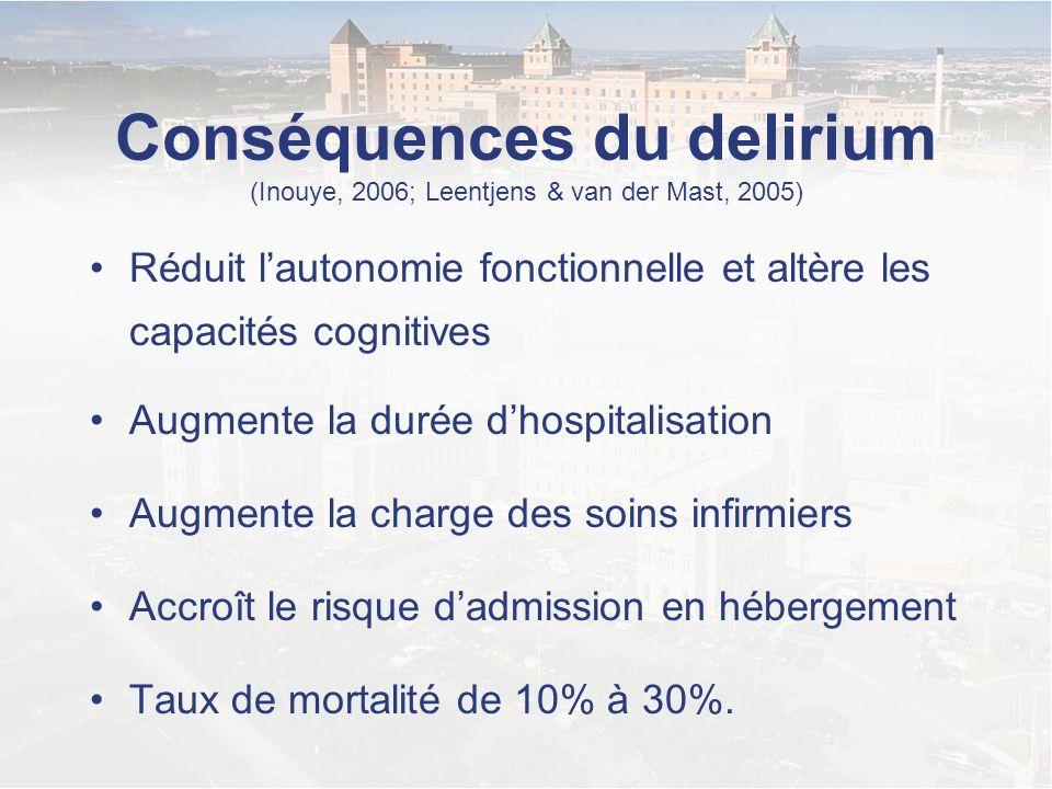Conséquences du delirium (Inouye, 2006; Leentjens & van der Mast, 2005)