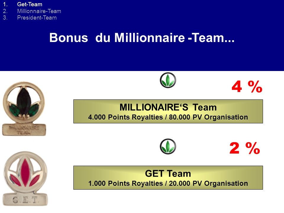 4 % 2 % Bonus du Millionnaire -Team... MILLIONAIRE'S Team GET Team