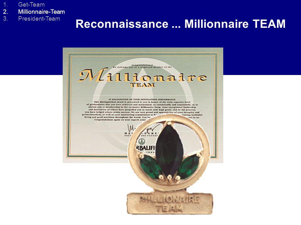 Reconnaissance ... Millionnaire TEAM