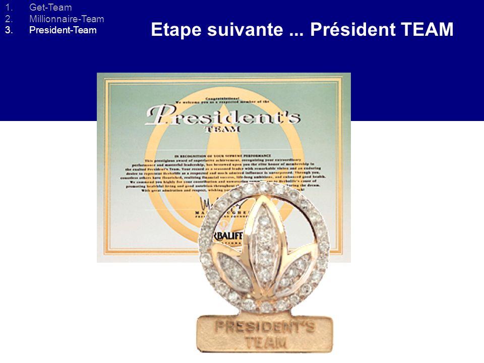 Etape suivante ... Président TEAM