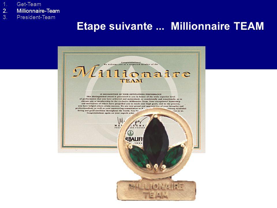 Etape suivante ... Millionnaire TEAM