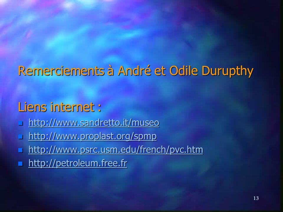 Remerciements à André et Odile Durupthy Liens internet :