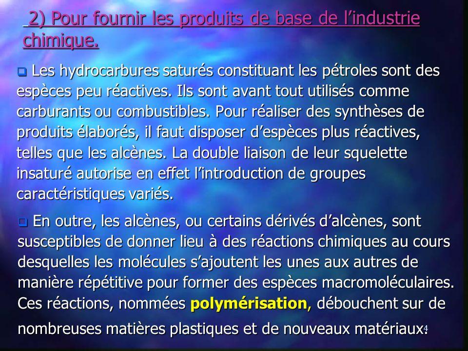 2) Pour fournir les produits de base de l'industrie chimique.