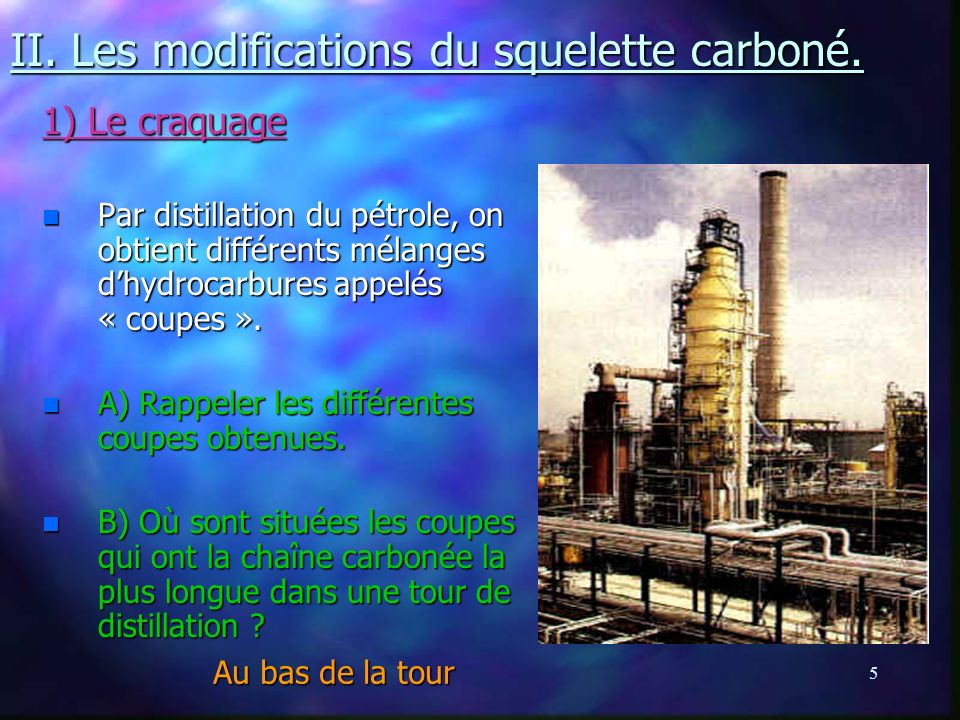II. Les modifications du squelette carboné.