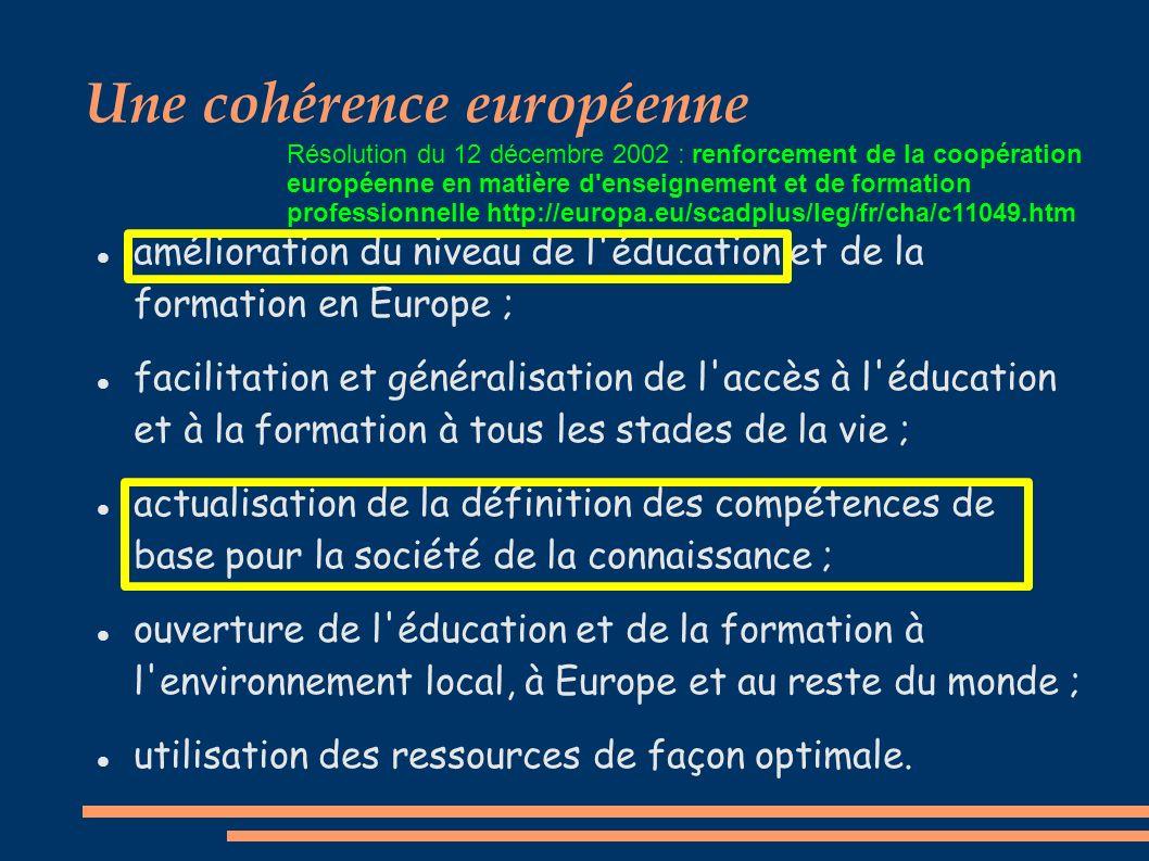 Une cohérence européenne