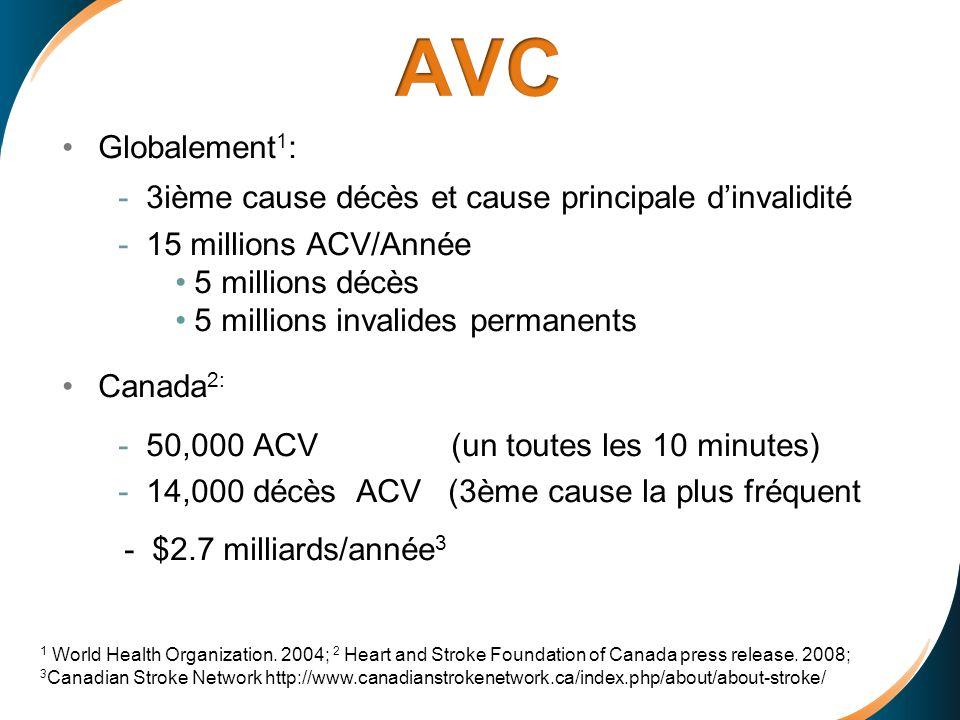 AVC Globalement1: 3ième cause décès et cause principale d'invalidité