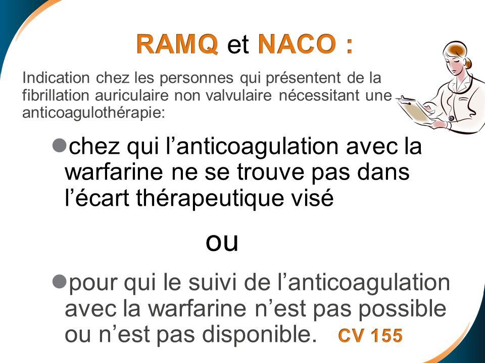 RAMQ et NACO : Indication chez les personnes qui présentent de la fibrillation auriculaire non valvulaire nécessitant une anticoagulothérapie: