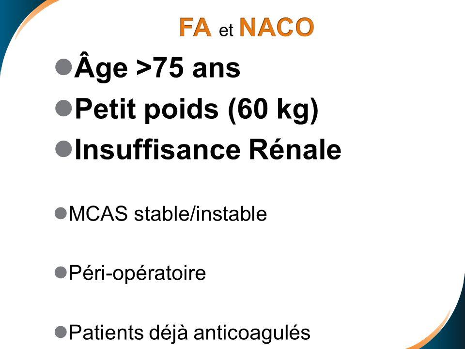 Âge >75 ans Petit poids (60 kg) Insuffisance Rénale FA et NACO