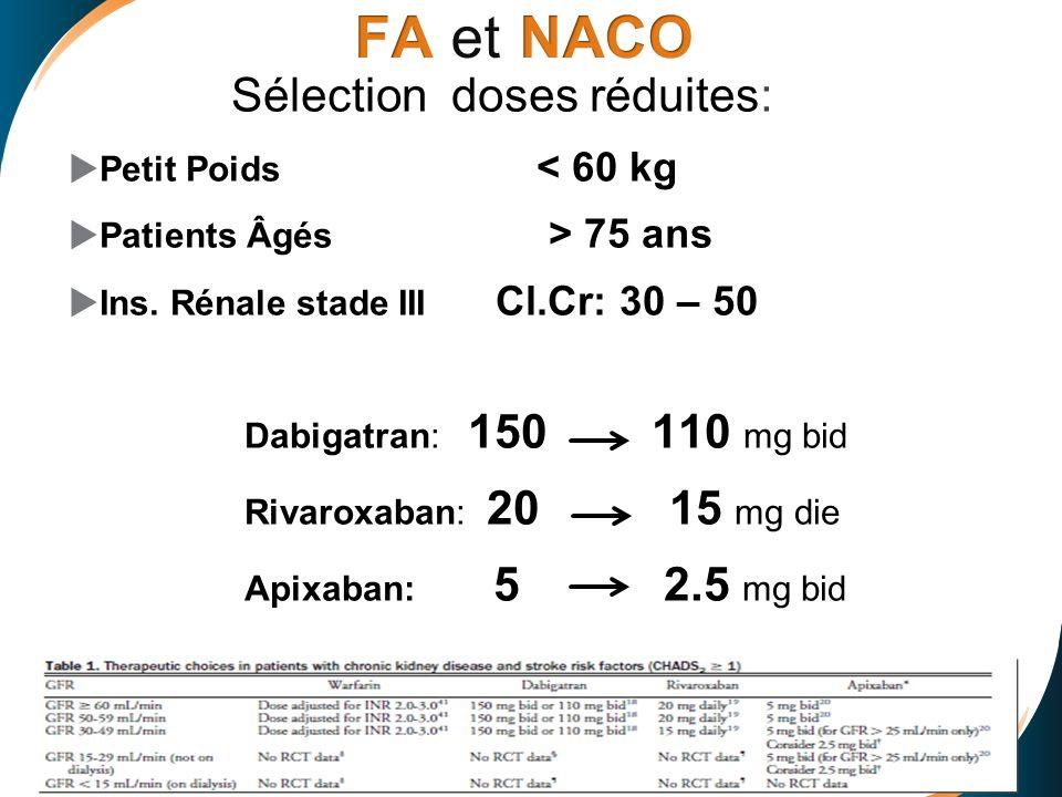 FA et NACO Sélection doses réduites: Petit Poids < 60 kg