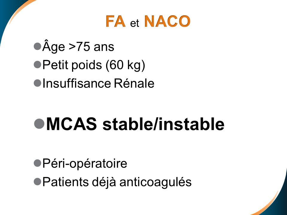 MCAS stable/instable FA et NACO Âge >75 ans Petit poids (60 kg)