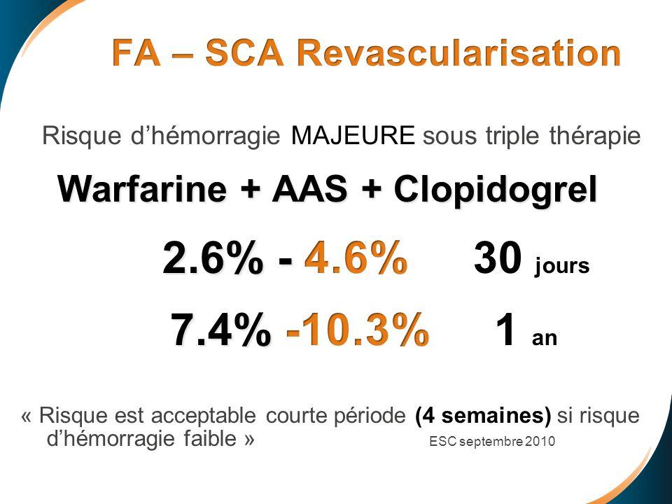 FA – SCA Revascularisation