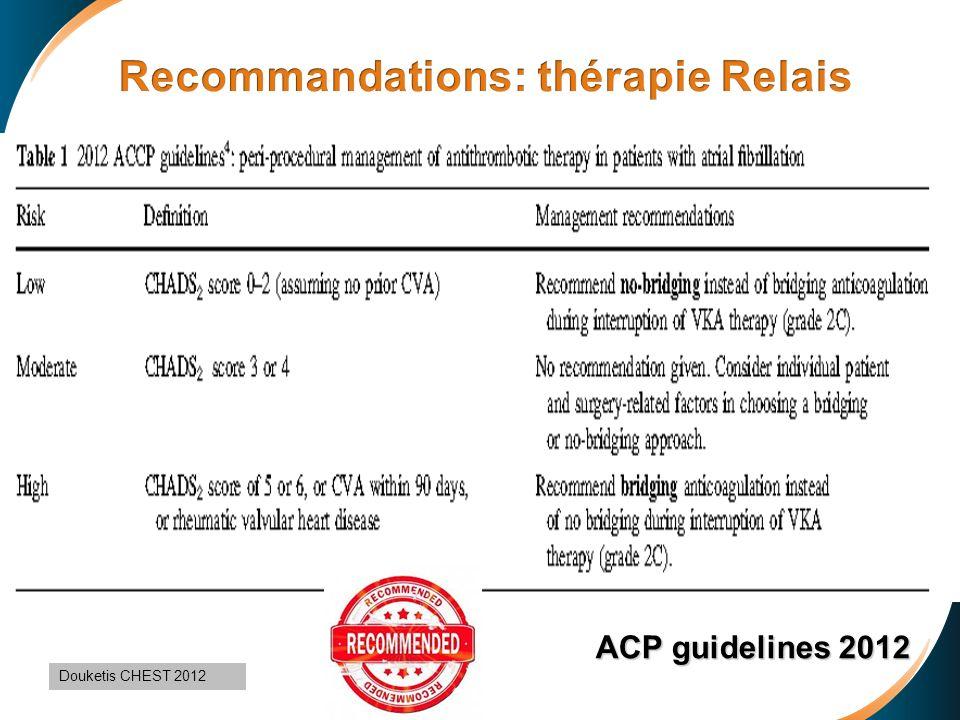 Recommandations: thérapie Relais