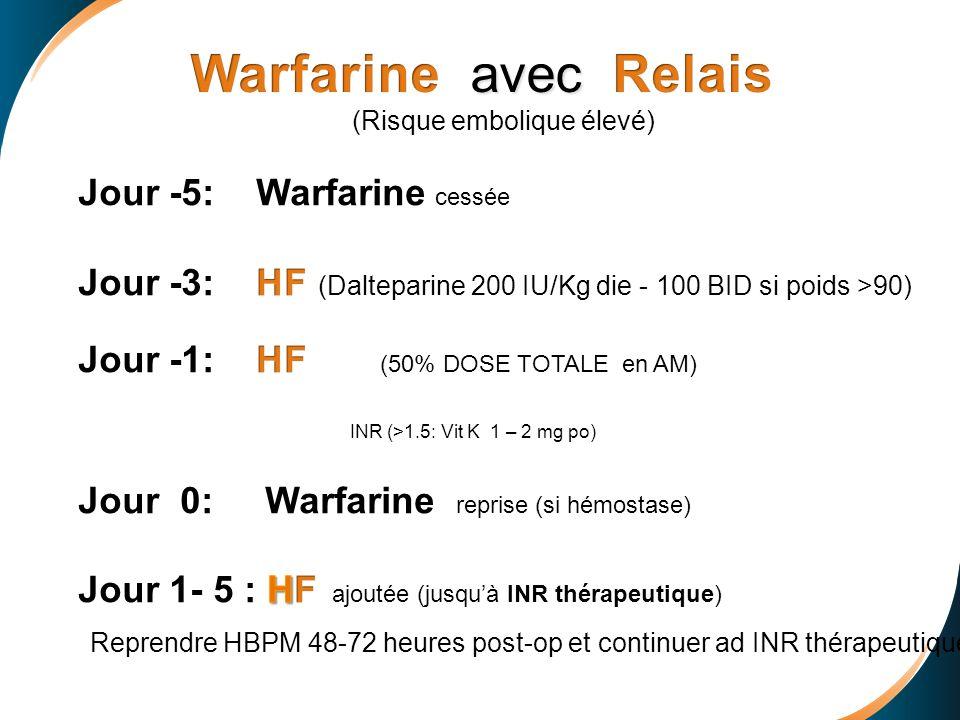 Warfarine avec Relais (Risque embolique élevé) Jour -5: Warfarine cessée. Jour -3: HF (Dalteparine 200 IU/Kg die - 100 BID si poids >90)
