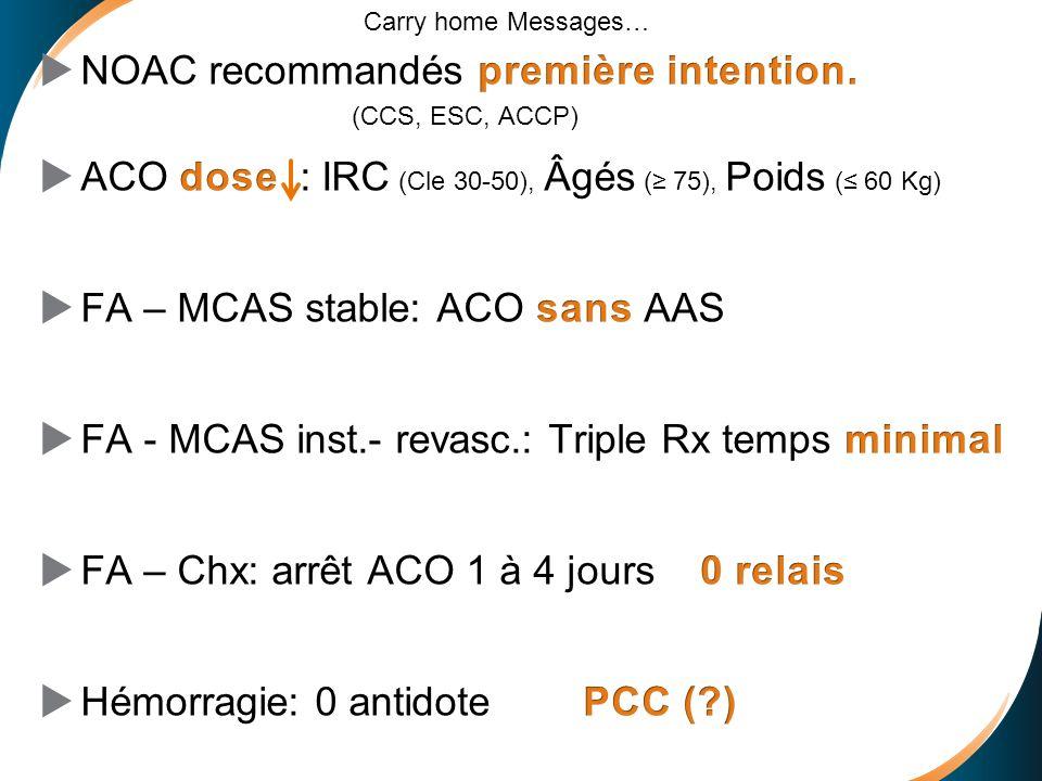 NOAC recommandés première intention. (CCS, ESC, ACCP)