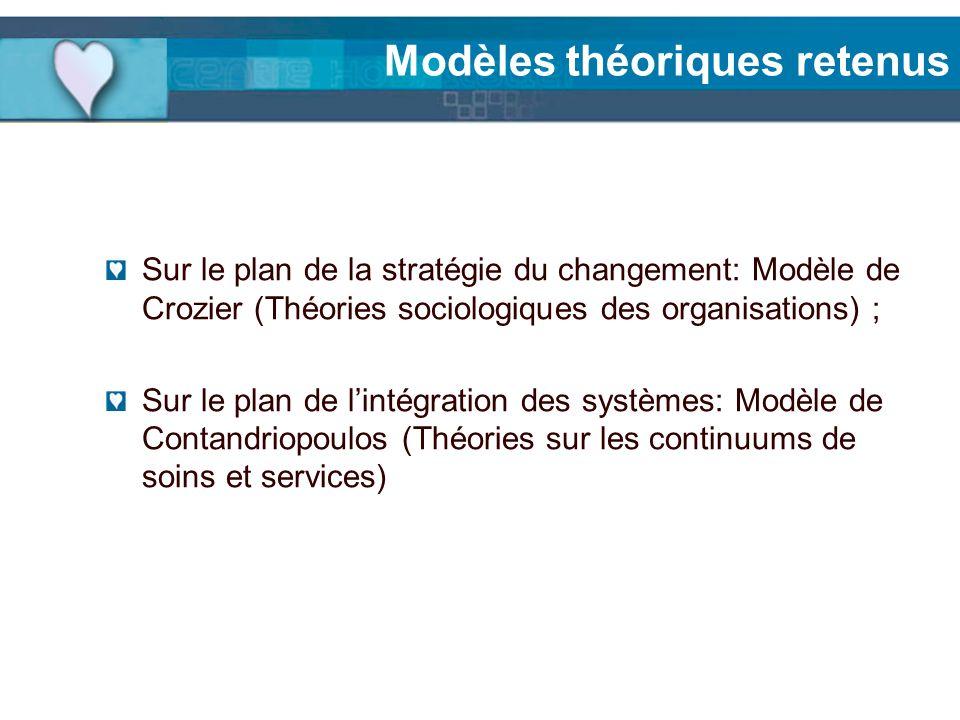 Modèles théoriques retenus