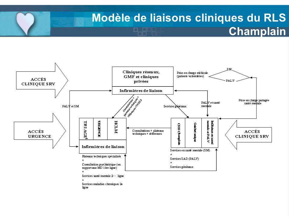 Modèle de liaisons cliniques du RLS Champlain
