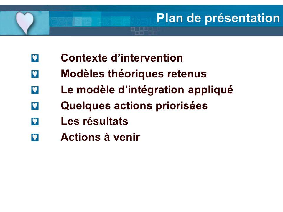 Plan de présentation Contexte d'intervention