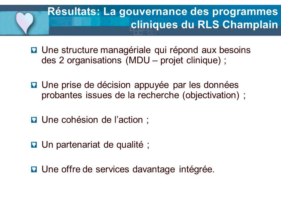Résultats: La gouvernance des programmes cliniques du RLS Champlain