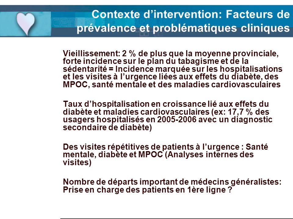 Contexte d'intervention: Facteurs de prévalence et problématiques cliniques