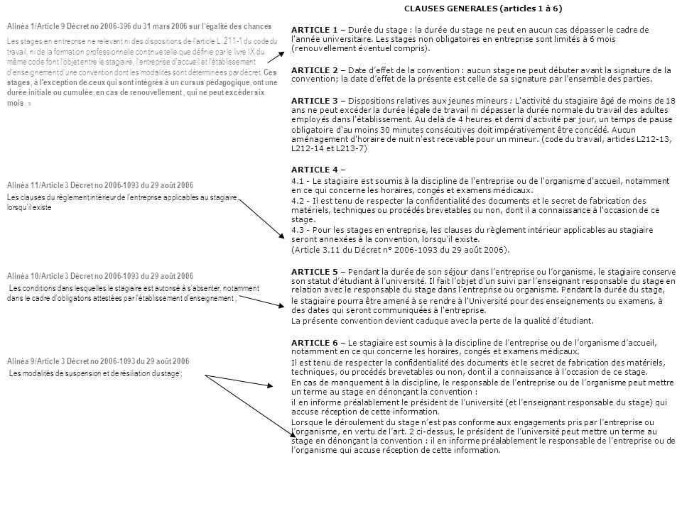 CLAUSES GENERALES (articles 1 à 6)