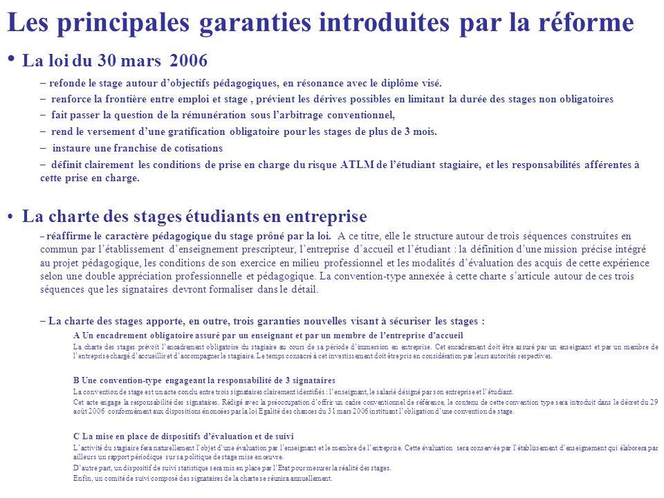 Les principales garanties introduites par la réforme