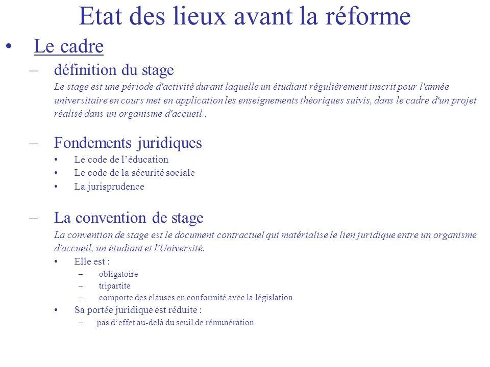Etat des lieux avant la réforme