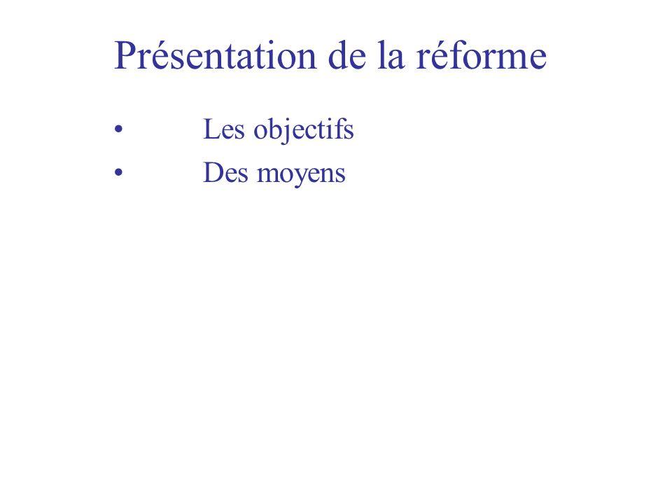 Présentation de la réforme