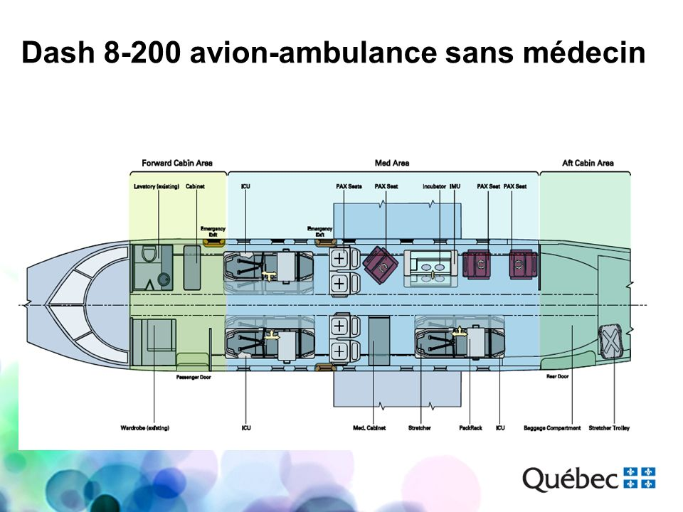 Dash 8-200 avion-ambulance sans médecin