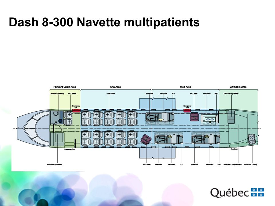 Dash 8-300 Navette multipatients