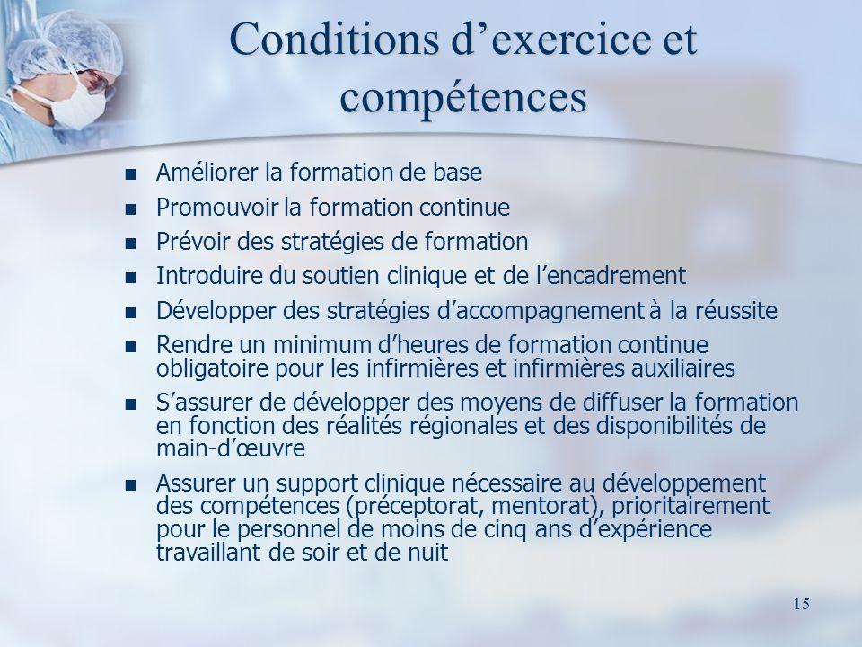 Conditions d'exercice et compétences