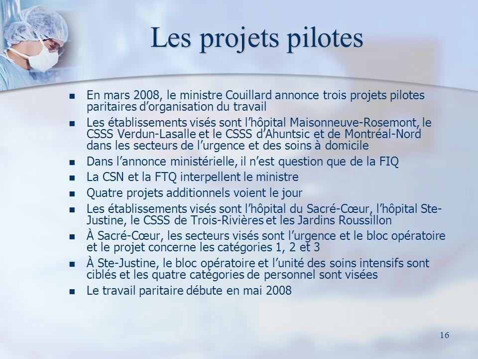 Les projets pilotes En mars 2008, le ministre Couillard annonce trois projets pilotes paritaires d'organisation du travail.