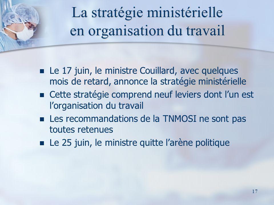 La stratégie ministérielle en organisation du travail