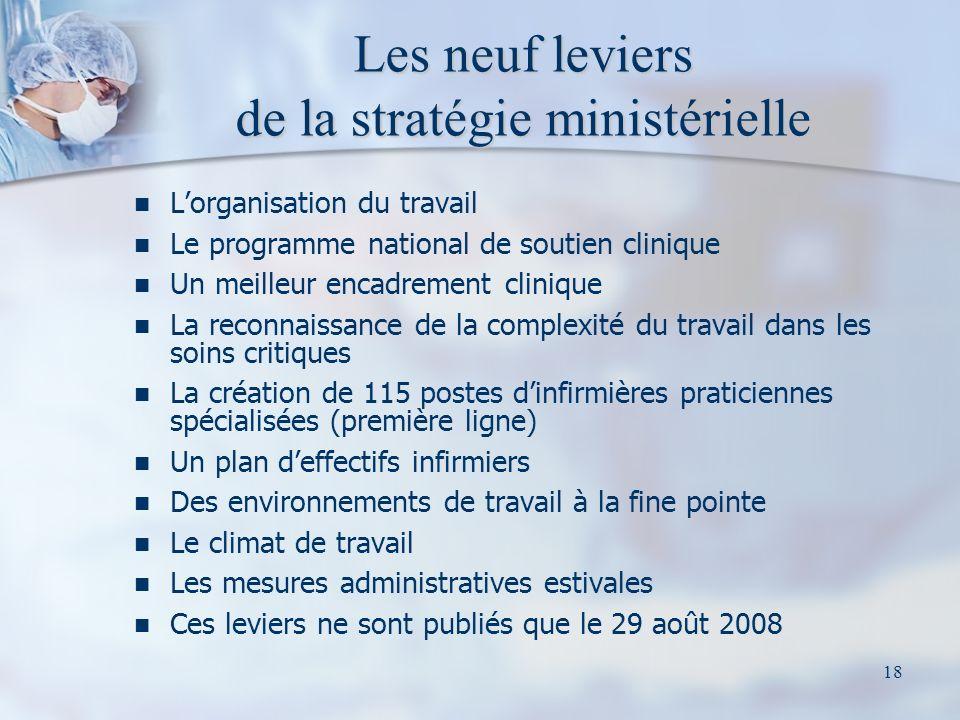 Les neuf leviers de la stratégie ministérielle