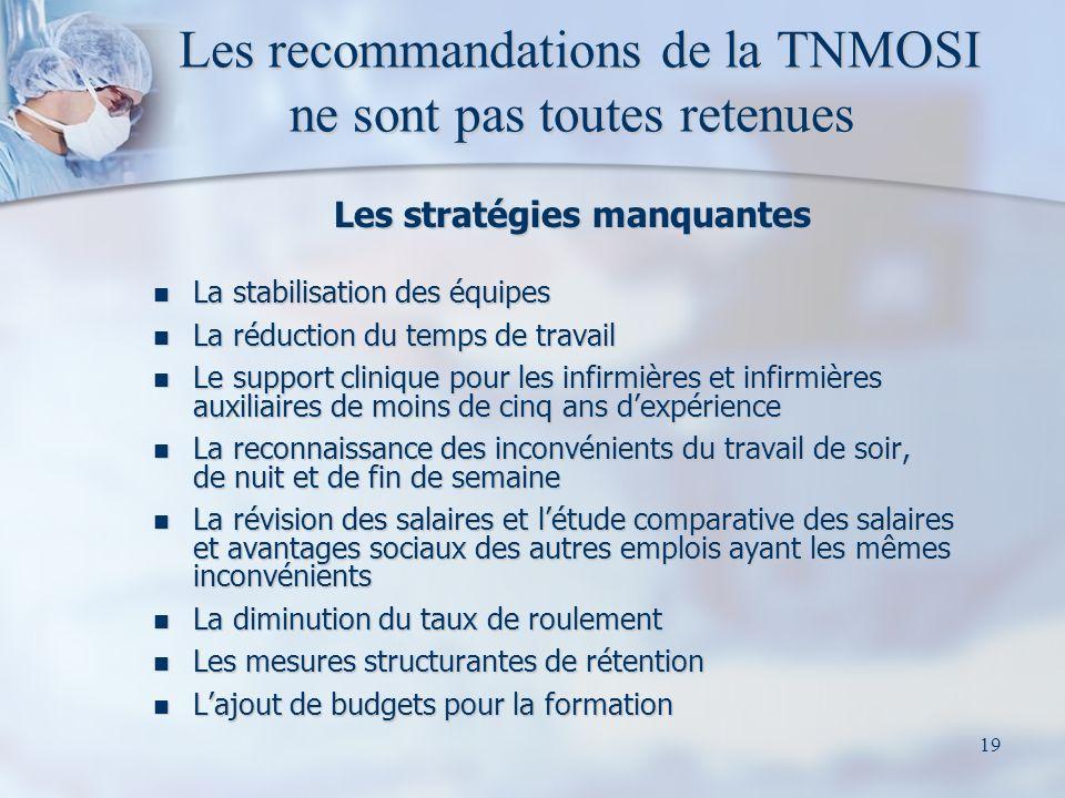 Les recommandations de la TNMOSI ne sont pas toutes retenues