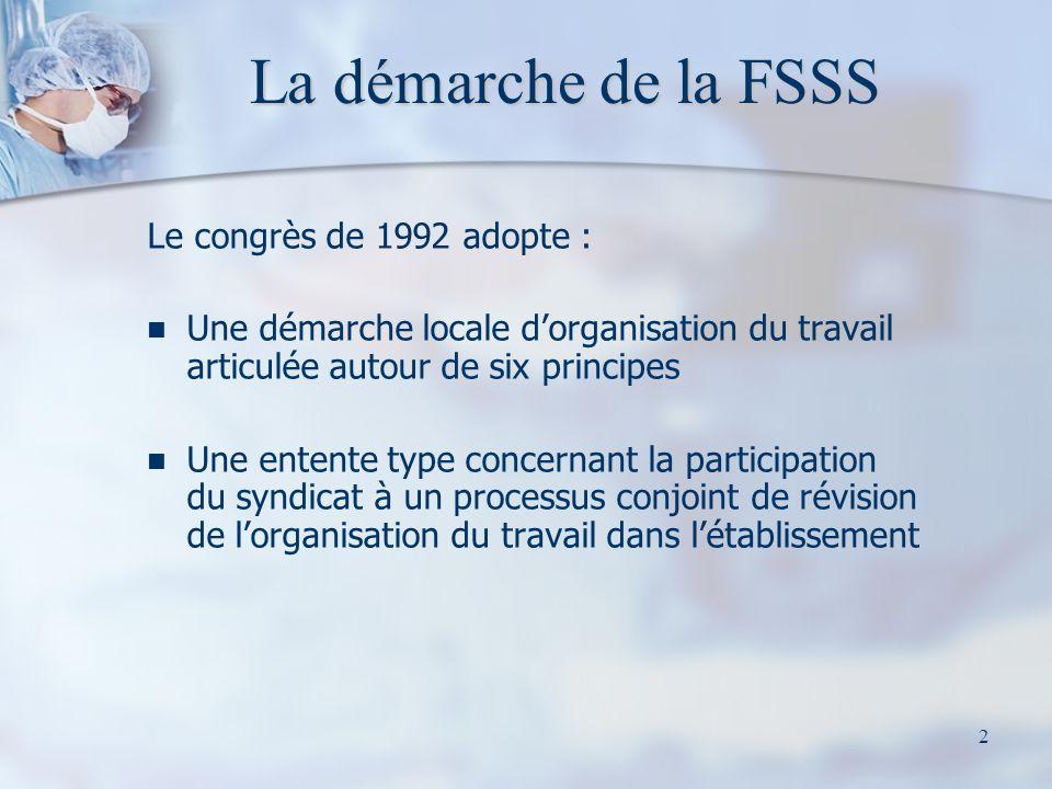 La démarche de la FSSS Le congrès de 1992 adopte :