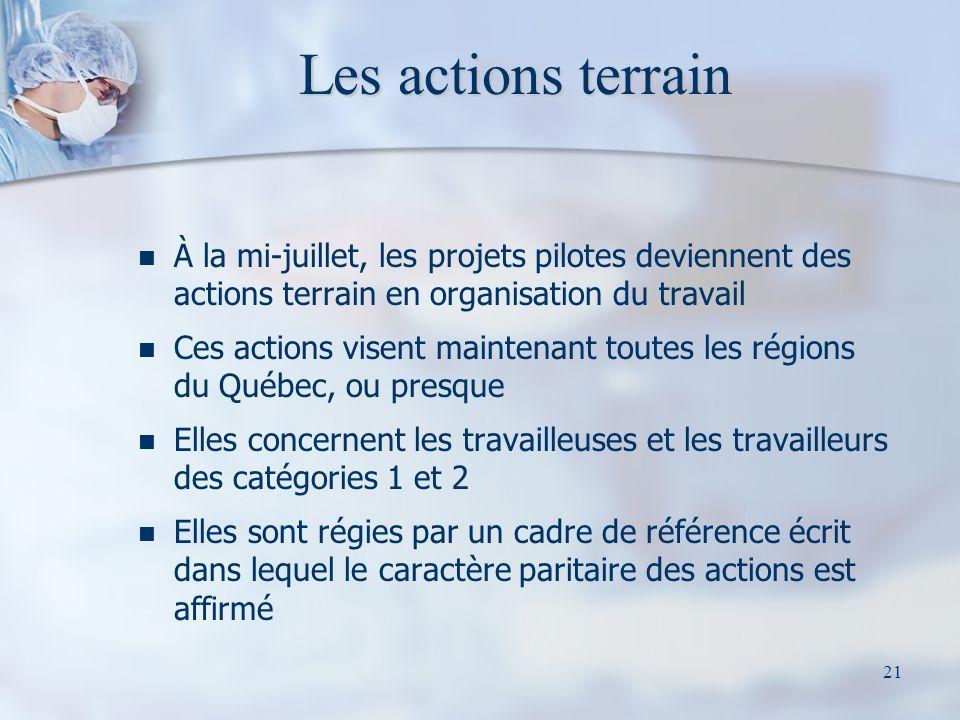 Les actions terrain À la mi-juillet, les projets pilotes deviennent des actions terrain en organisation du travail.