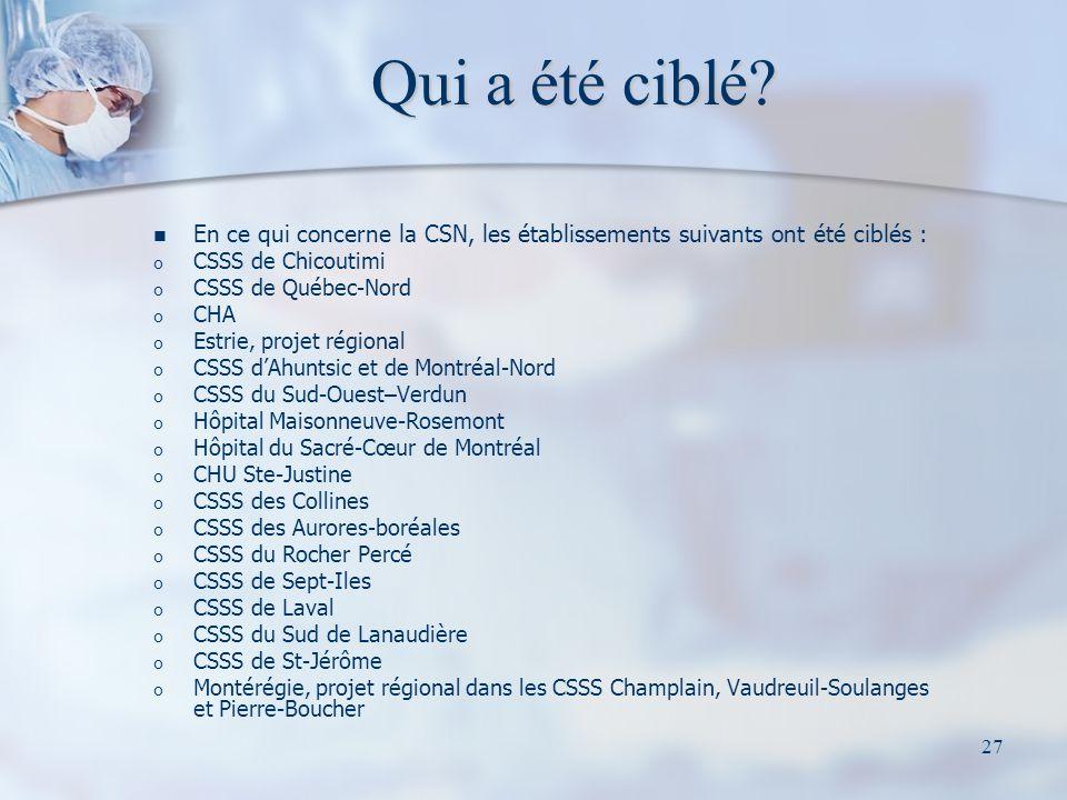 Qui a été ciblé En ce qui concerne la CSN, les établissements suivants ont été ciblés : CSSS de Chicoutimi.