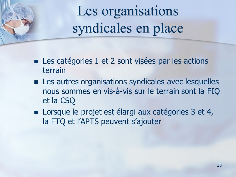 Les organisations syndicales en place