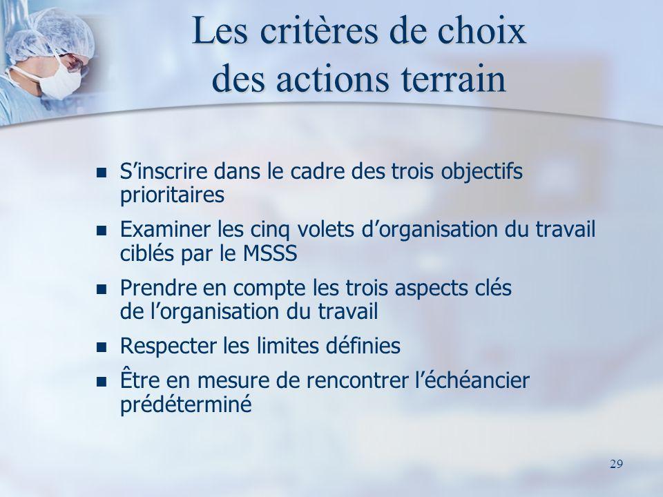 Les critères de choix des actions terrain