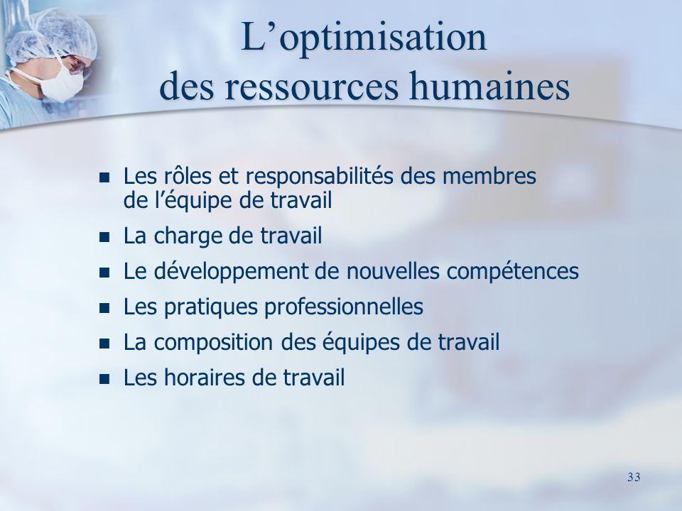 L'optimisation des ressources humaines