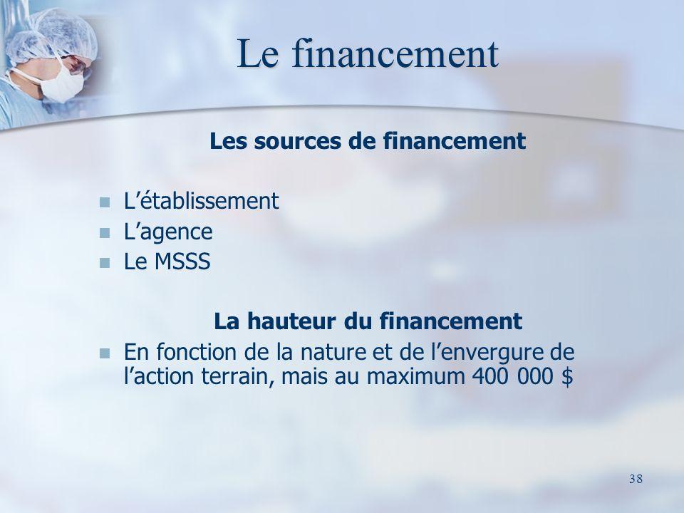 Les sources de financement La hauteur du financement