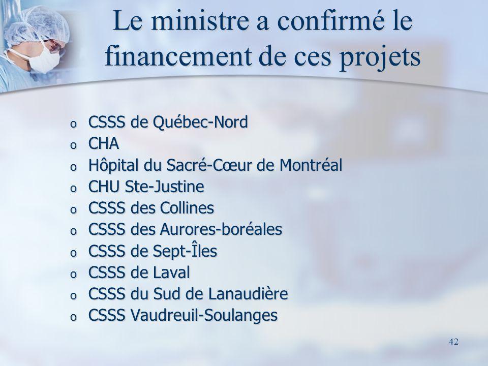 Le ministre a confirmé le financement de ces projets