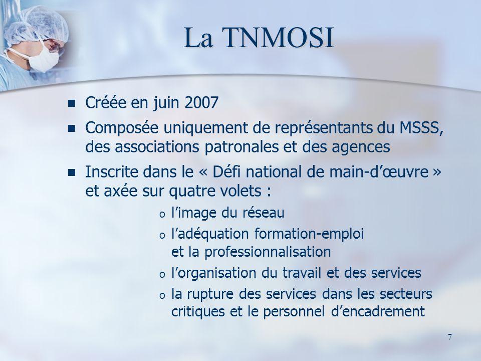 La TNMOSI Créée en juin 2007. Composée uniquement de représentants du MSSS, des associations patronales et des agences.
