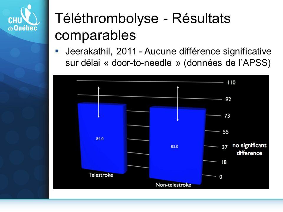 Téléthrombolyse - Résultats comparables