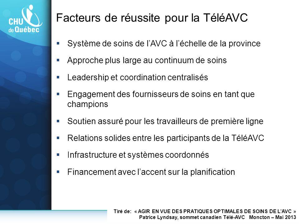 Facteurs de réussite pour la TéléAVC