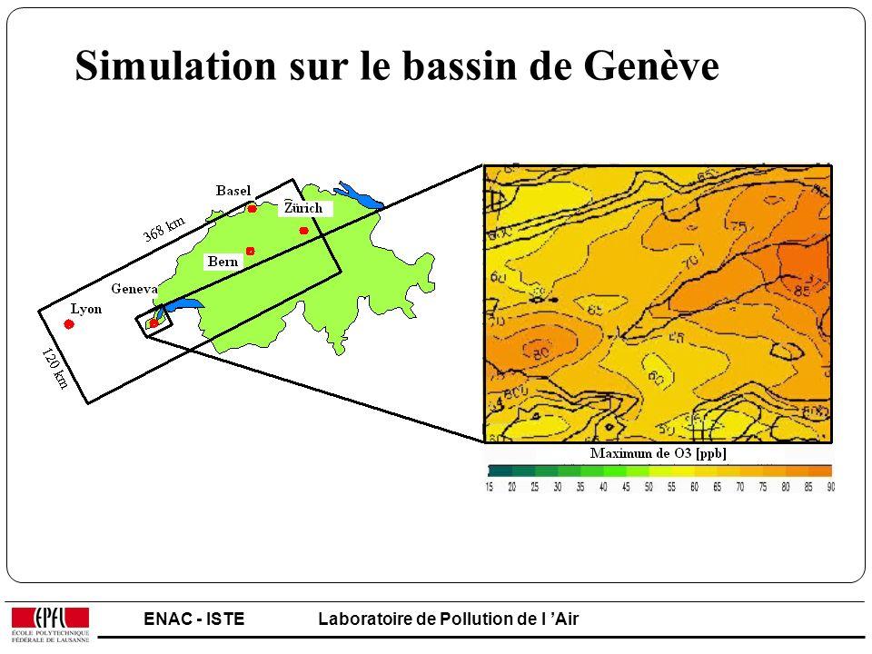 Simulation sur le bassin de Genève