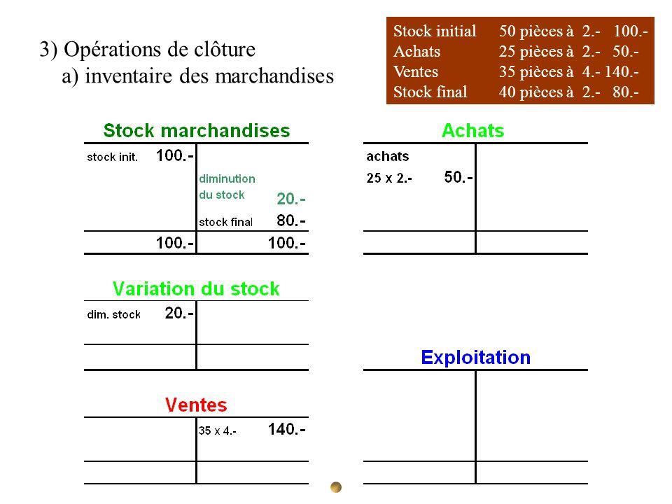 3) Opérations de clôture a) inventaire des marchandises